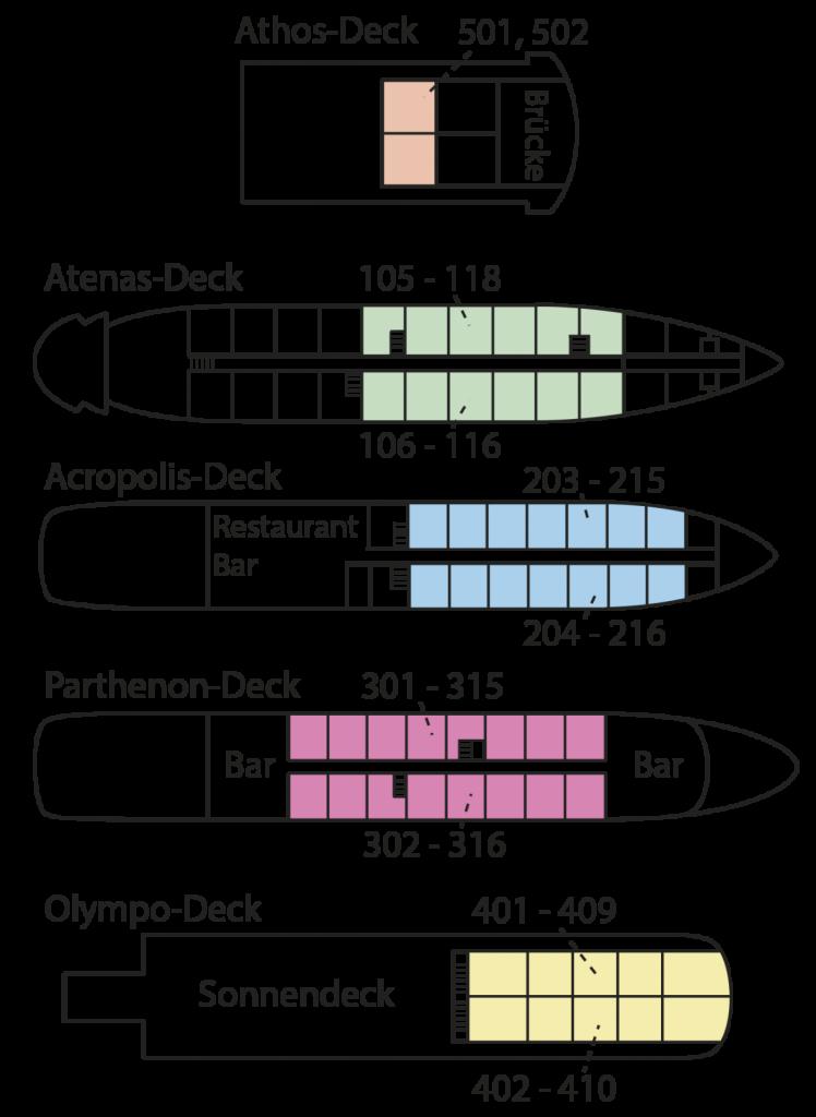 Deckplan - MV Skorpios II