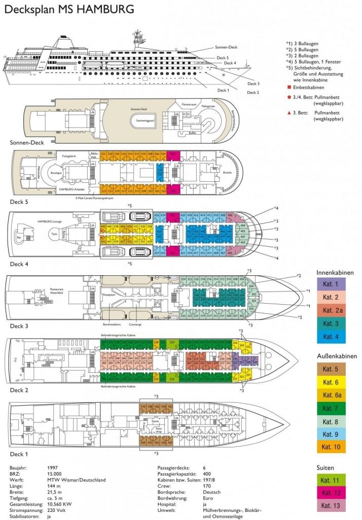 MS Hamburg, Deckplan