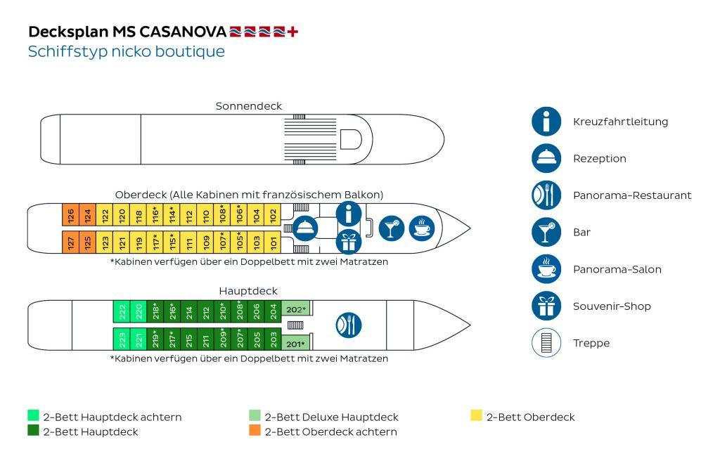 MS Casanova, Deckplan